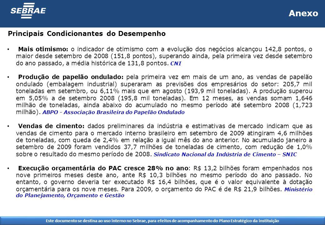 Este documento se destina ao uso interno no Sebrae, para efeitos de acompanhamento do Plano Estratégico da instituição Anexo Mais otimismo: o indicado
