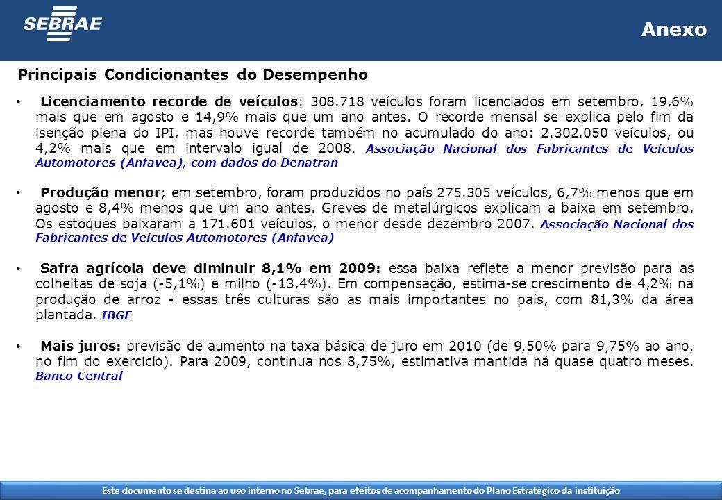 Este documento se destina ao uso interno no Sebrae, para efeitos de acompanhamento do Plano Estratégico da instituição Anexo Licenciamento recorde de
