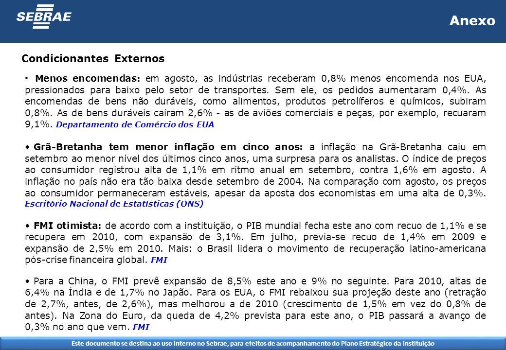 Este documento se destina ao uso interno no Sebrae, para efeitos de acompanhamento do Plano Estratégico da instituição Condicionantes Externos Anexo M
