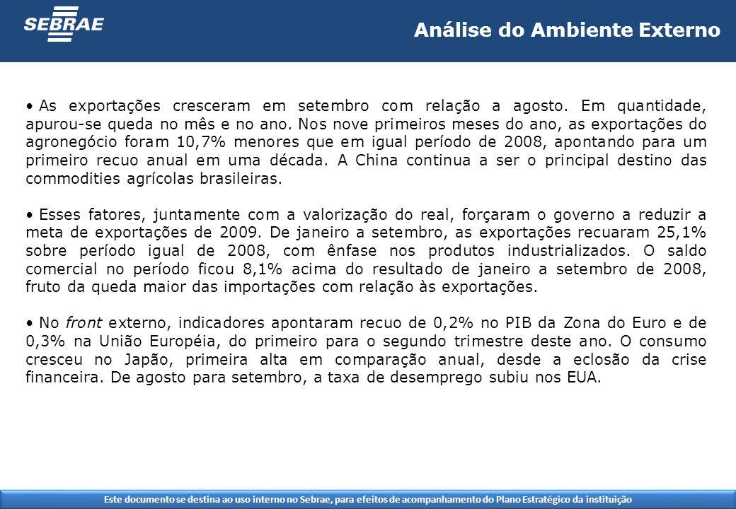 Este documento se destina ao uso interno no Sebrae, para efeitos de acompanhamento do Plano Estratégico da instituição As exportações cresceram em set