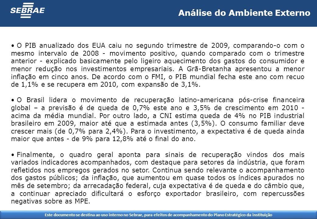 Este documento se destina ao uso interno no Sebrae, para efeitos de acompanhamento do Plano Estratégico da instituição O PIB anualizado dos EUA caiu n