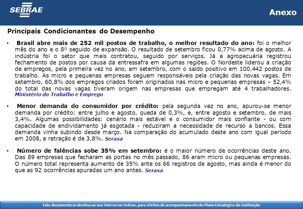 Este documento se destina ao uso interno no Sebrae, para efeitos de acompanhamento do Plano Estratégico da instituição Anexo Brasil abre mais de 252 m