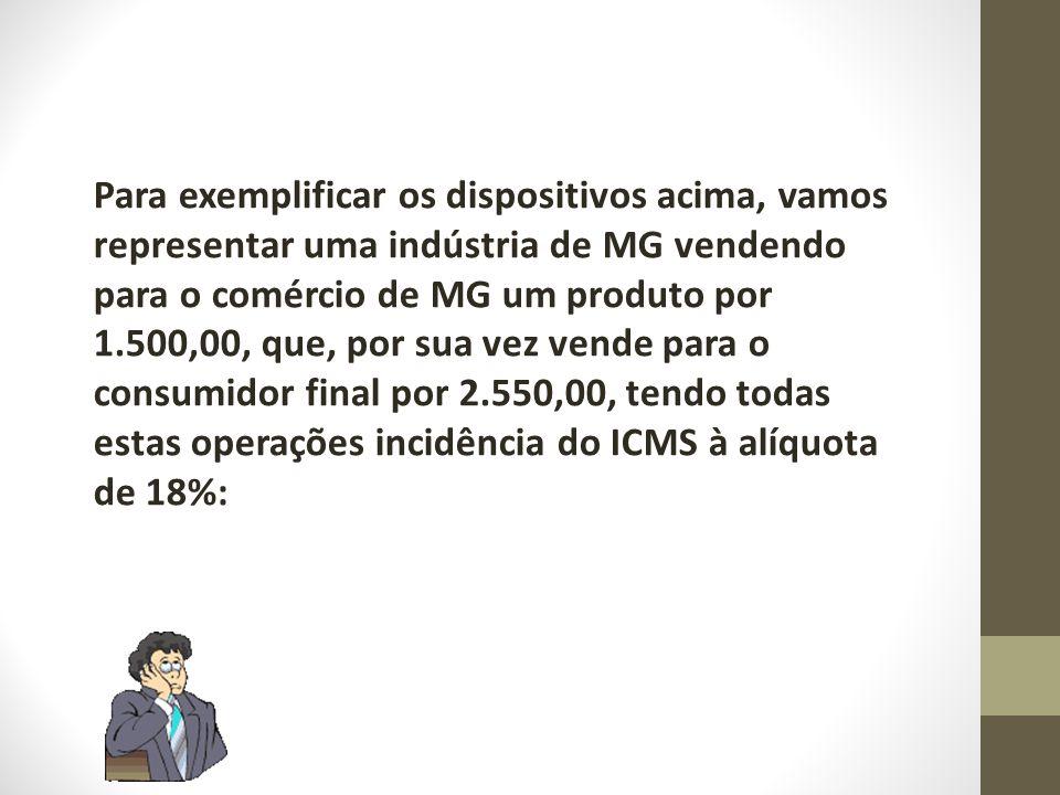 Para exemplificar os dispositivos acima, vamos representar uma indústria de MG vendendo para o comércio de MG um produto por 1.500,00, que, por sua ve