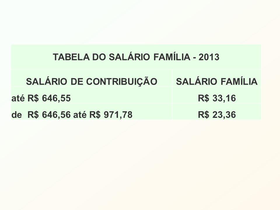 TABELA DO SALÁRIO FAMÍLIA - 2013 SALÁRIO DE CONTRIBUIÇÃOSALÁRIO FAMÍLIA até R$ 646,55R$ 33,16 de R$ 646,56 até R$ 971,78R$ 23,36