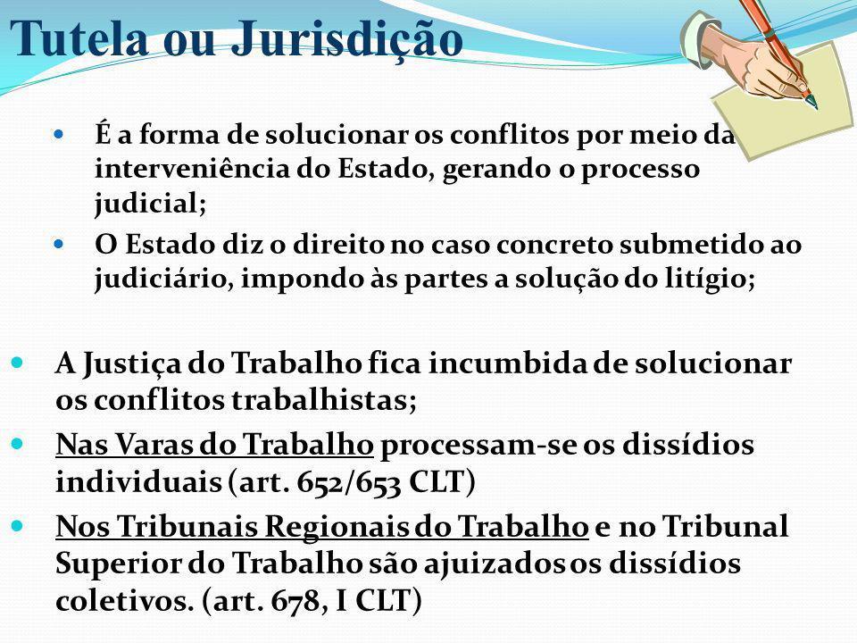 É a forma de solucionar os conflitos por meio da interveniência do Estado, gerando o processo judicial; O Estado diz o direito no caso concreto submet