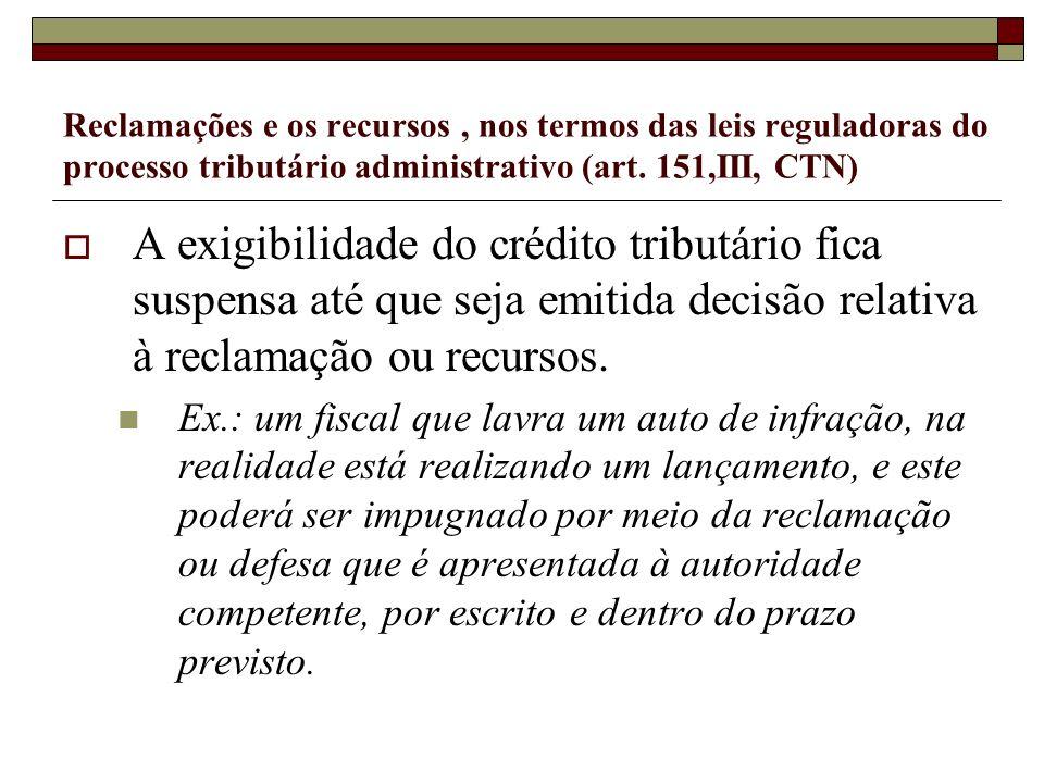 Reclamações e os recursos, nos termos das leis reguladoras do processo tributário administrativo (art. 151,III, CTN) A exigibilidade do crédito tribut