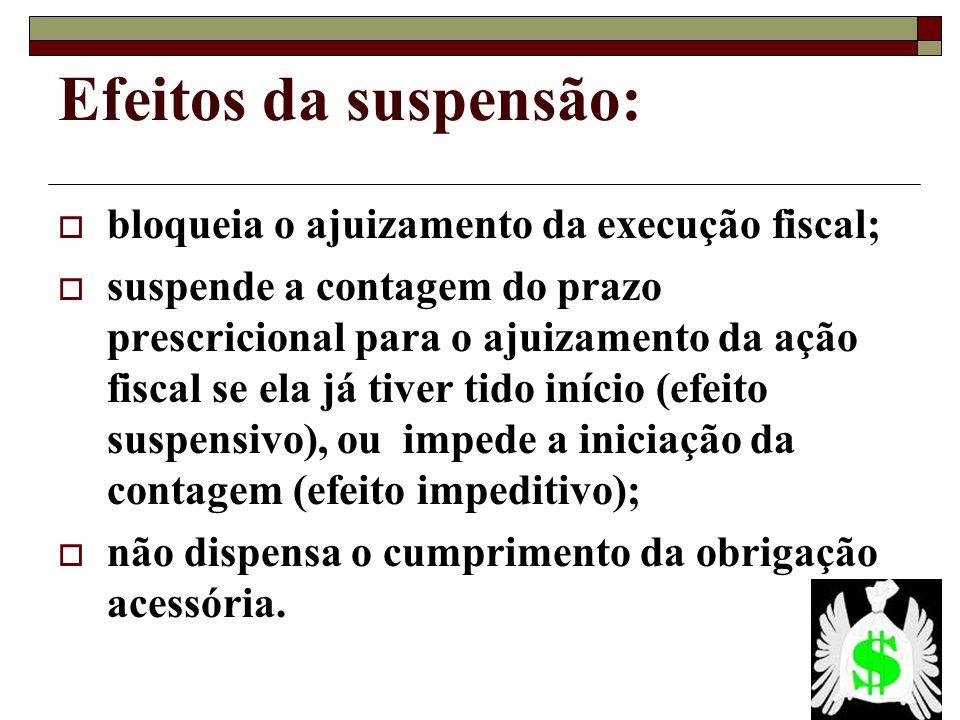 Efeitos da suspensão: bloqueia o ajuizamento da execução fiscal; suspende a contagem do prazo prescricional para o ajuizamento da ação fiscal se ela j