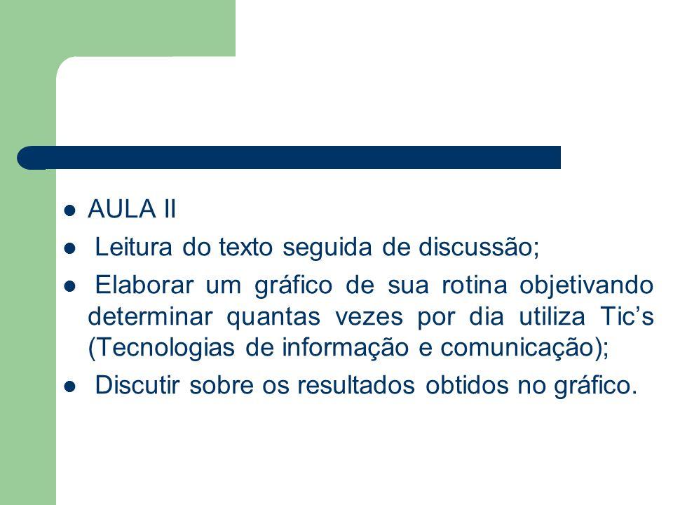 AULA II Leitura do texto seguida de discussão; Elaborar um gráfico de sua rotina objetivando determinar quantas vezes por dia utiliza Tics (Tecnologia