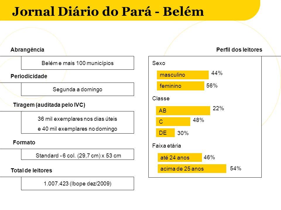 Jornal Diário do Pará - Belém Abrangência Periodicidade Tiragem (auditada pelo IVC) Perfil dos leitores Belém e mais 100 municípios Segunda a domingo