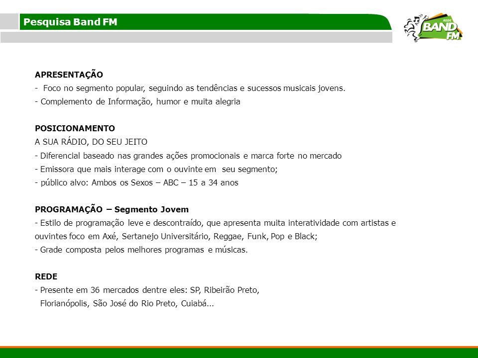 Titulo Pesquisa Band FM APRESENTAÇÃO - Foco no segmento popular, seguindo as tendências e sucessos musicais jovens. - Complemento de Informação, humor
