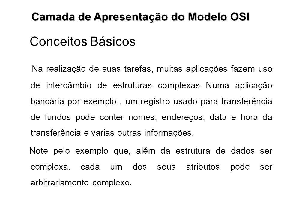 Camada de Apresentação do Modelo OSI Conceitos Básicos Na realização de suas tarefas, muitas aplicações fazem uso de intercâmbio de estruturas complex