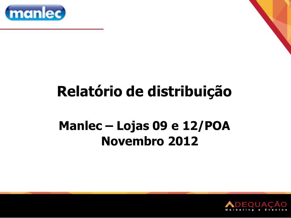 Relatório de distribuição Manlec – Lojas 09 e 12/POA Novembro 2012