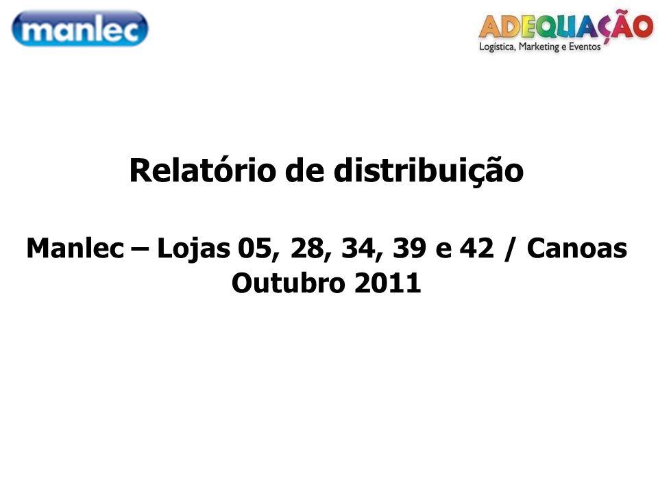 Relatório de distribuição Manlec – Lojas 05, 28, 34, 39 e 42 / Canoas Outubro 2011