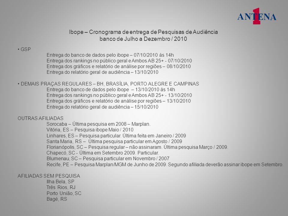 Ibope – Cronograma de entrega de Pesquisas de Audiência banco de Julho a Dezembro / 2010 GSP Entrega do banco de dados pelo ibope – 07/10/2010 às 14h