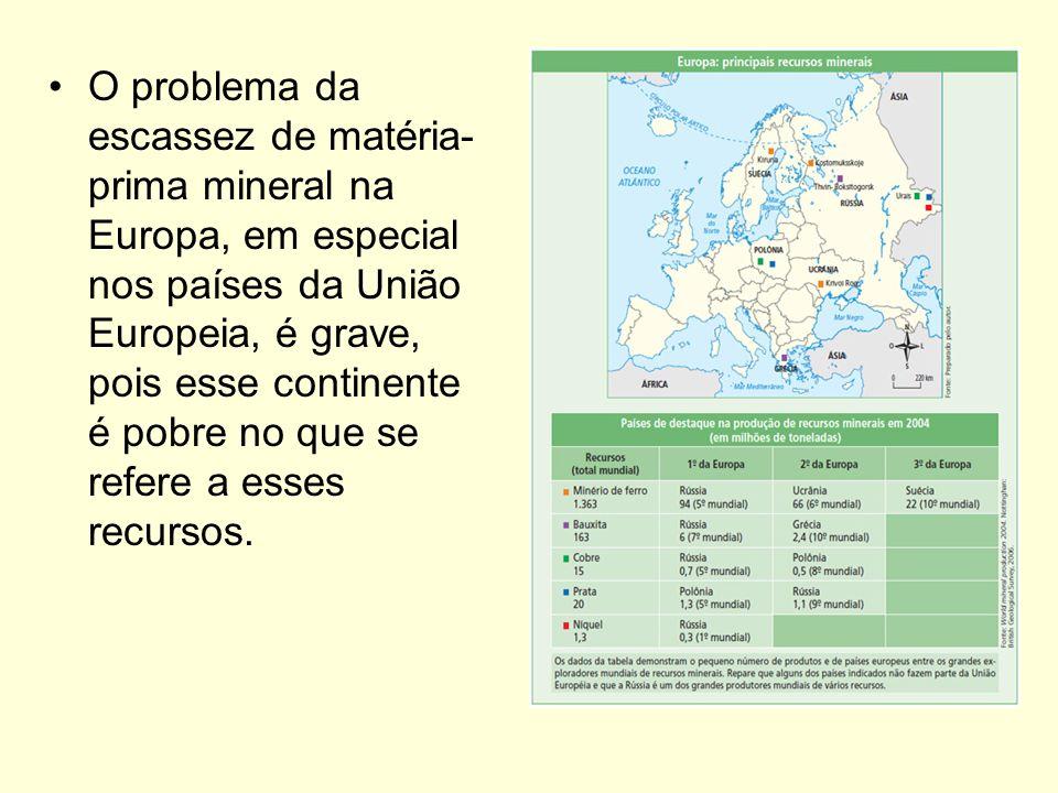 b) MATÉRIAS-PRIMAS Matérias-primas são todas as substâncias sólidas, liquidas ou gasosas que podem ser transformadas pela indústria. Elas são naturais