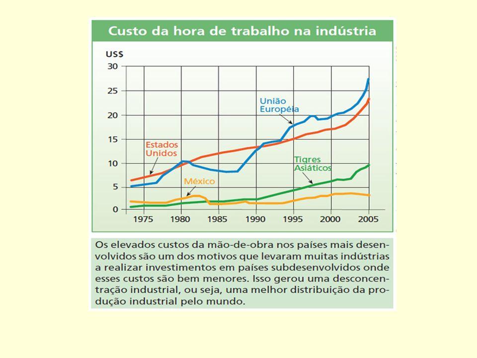 d) MÃO-DE-OBRA A fábrica totalmete automatizada, quase sem trabalhadores, já existe, mas ainda é relativamente rara. Todavia, a tendencia atual é mesm