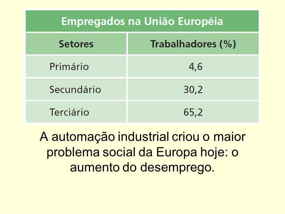 d) MÃO-DE-OBRA A fábrica totalmete automatizada, quase sem trabalhadores, já existe, mas ainda é relativamente rara.