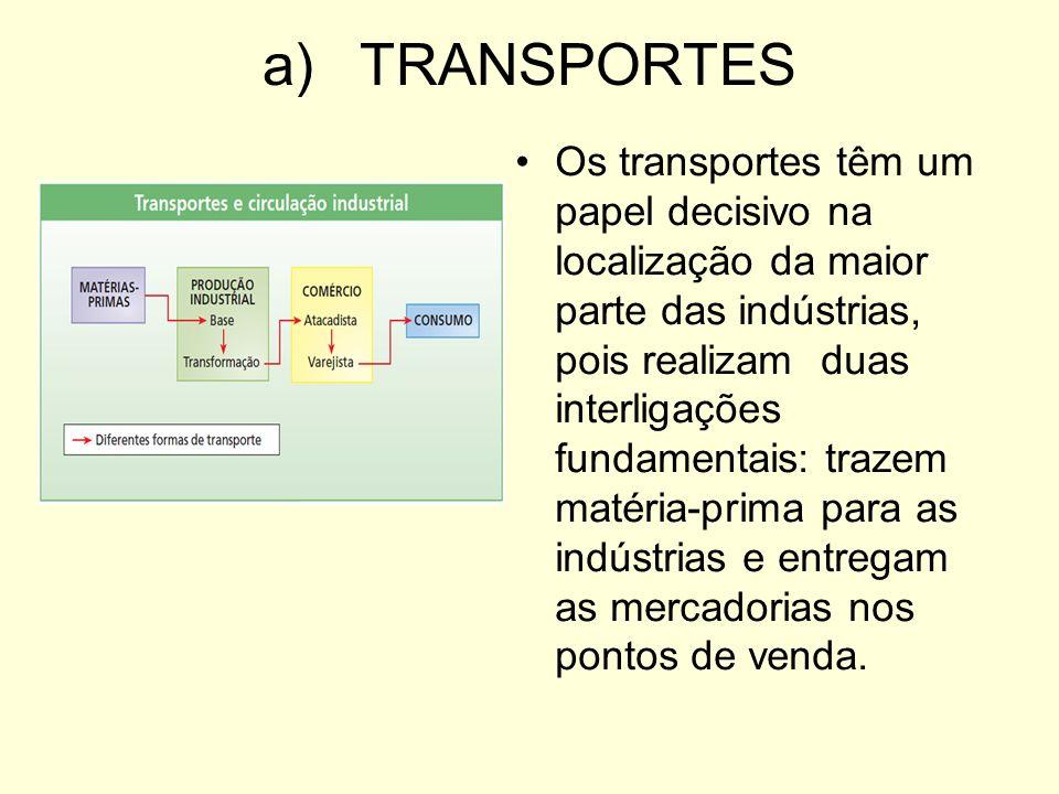 a)TRANSPORTES Os transportes têm um papel decisivo na localização da maior parte das indústrias, pois realizam duas interligações fundamentais: trazem matéria-prima para as indústrias e entregam as mercadorias nos pontos de venda.