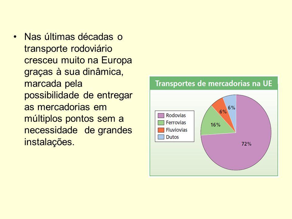 a)TRANSPORTES Os transportes têm um papel decisivo na localização da maior parte das indústrias, pois realizam duas interligações fundamentais: trazem