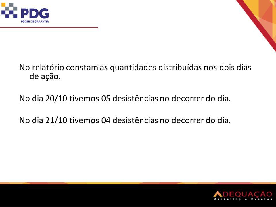 Protásio Alves x Saturnino de Brito Distribuído: 1.800 folhetos