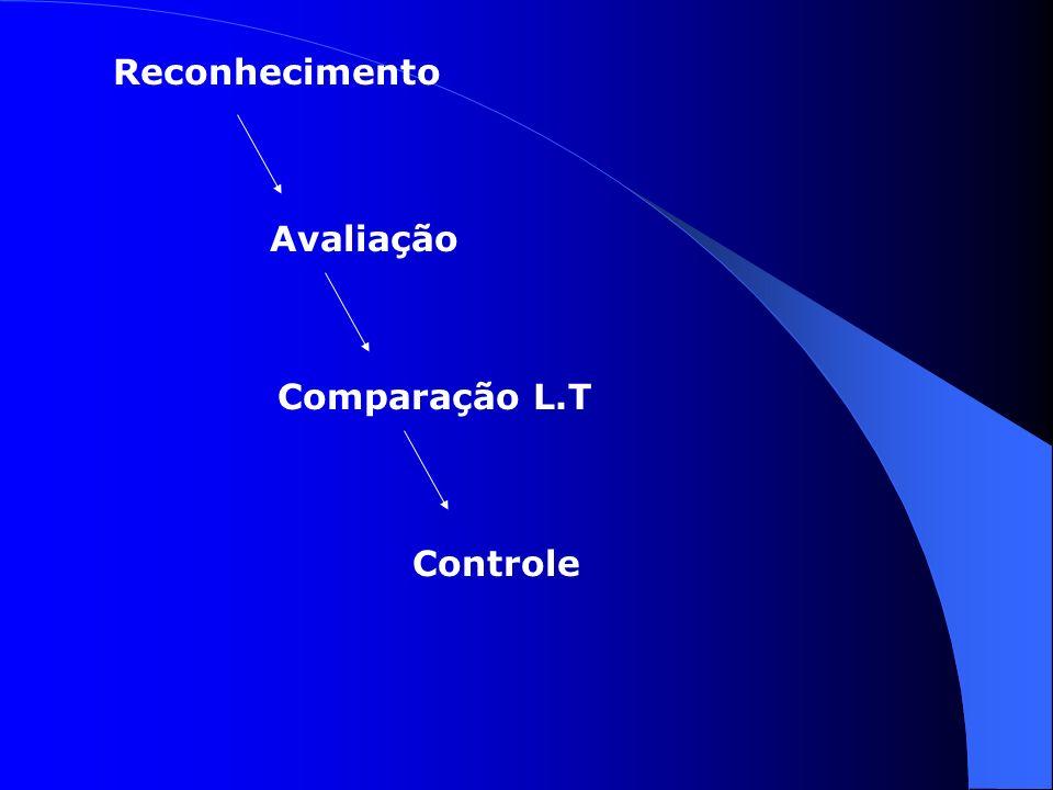Reconhecimento Avaliação Comparação L.T Controle