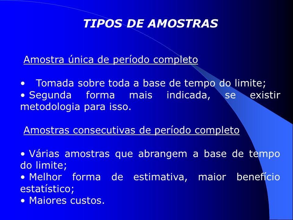 TIPOS DE AMOSTRAS Amostra única de período completo Tomada sobre toda a base de tempo do limite; Segunda forma mais indicada, se existir metodologia para isso.
