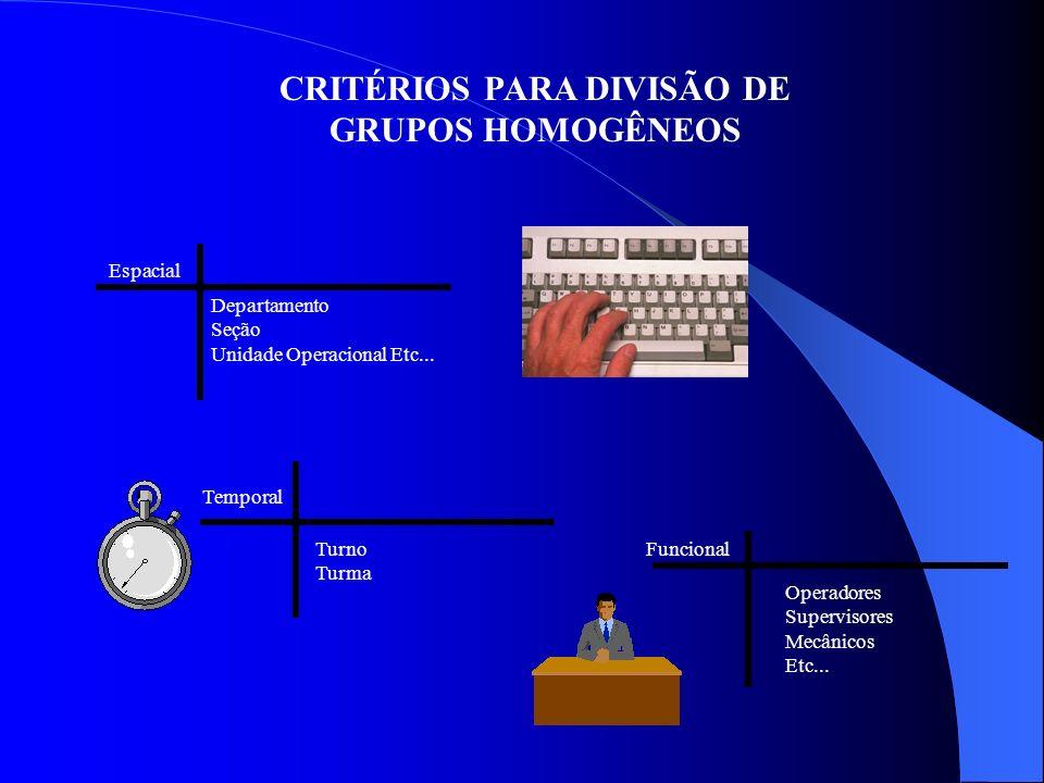 RECONHECIMENTO Pesquisa Bibliográfica Visa conhecer e identificar as propriedades físicas e toxicológicas de cada um dos agentes químicos reconhecidos na etapa anterior.