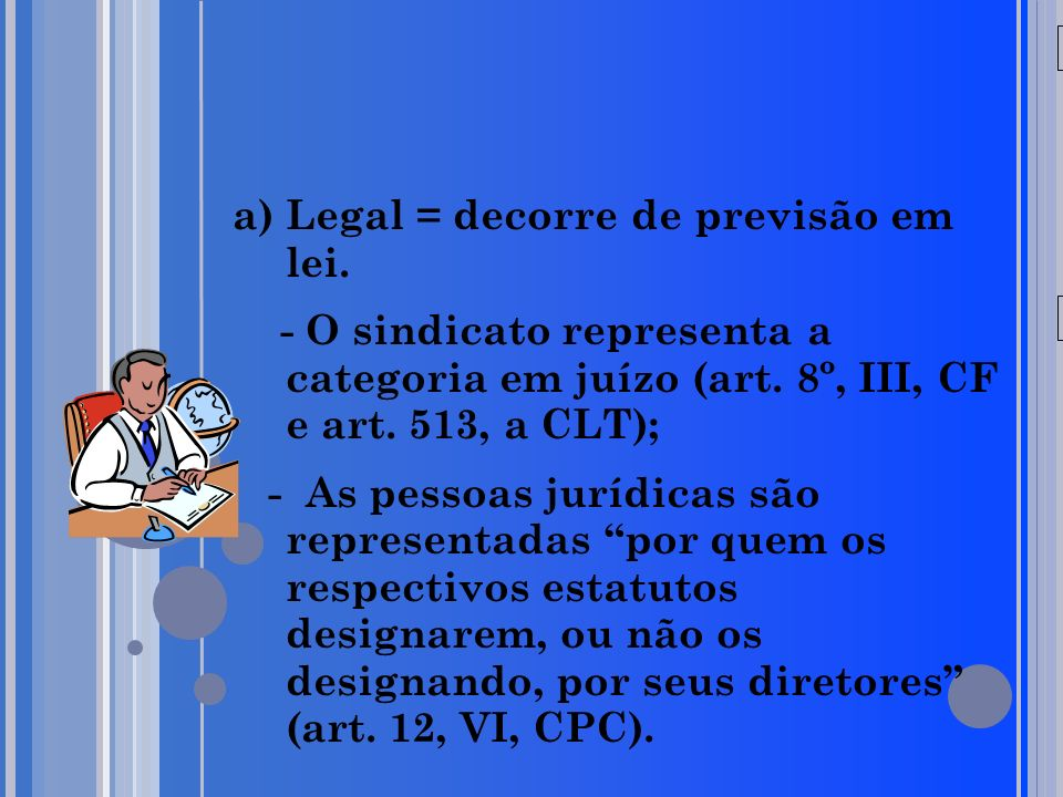 20/05/09 a)Legal = decorre de previsão em lei. - O sindicato representa a categoria em juízo (art. 8º, III, CF e art. 513, a CLT); - As pessoas jurídi
