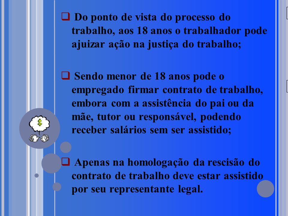 20/05/09 Do ponto de vista do processo do trabalho, aos 18 anos o trabalhador pode ajuizar ação na justiça do trabalho; Sendo menor de 18 anos pode o