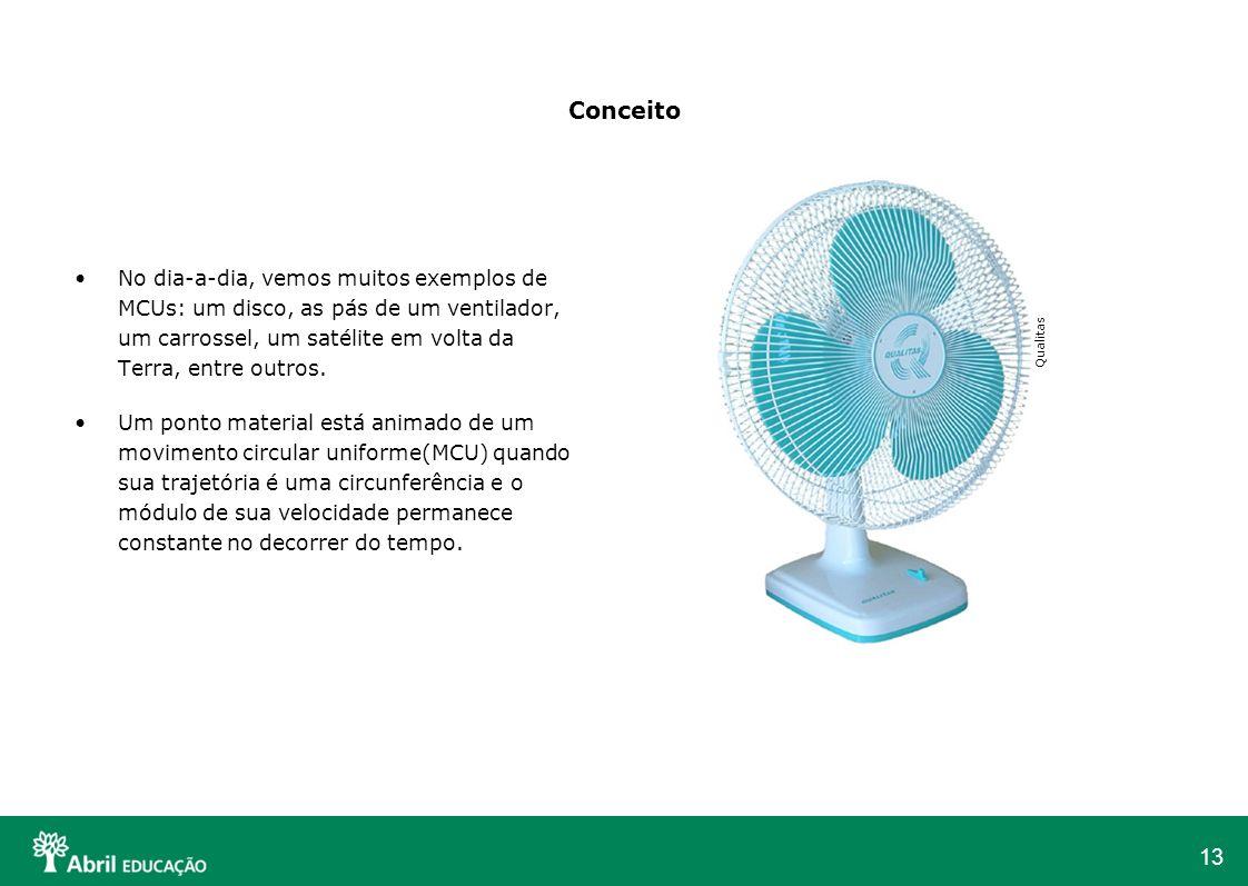 13 Conceito No dia-a-dia, vemos muitos exemplos de MCUs: um disco, as pás de um ventilador, um carrossel, um satélite em volta da Terra, entre outros.