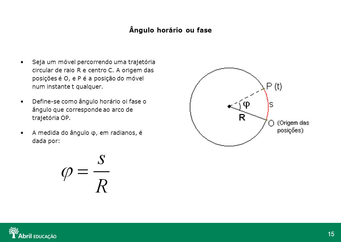 15 Ângulo horário ou fase Seja um móvel percorrendo uma trajetória circular de raio R e centro C. A origem das posições é O, e P é a posição do móvel