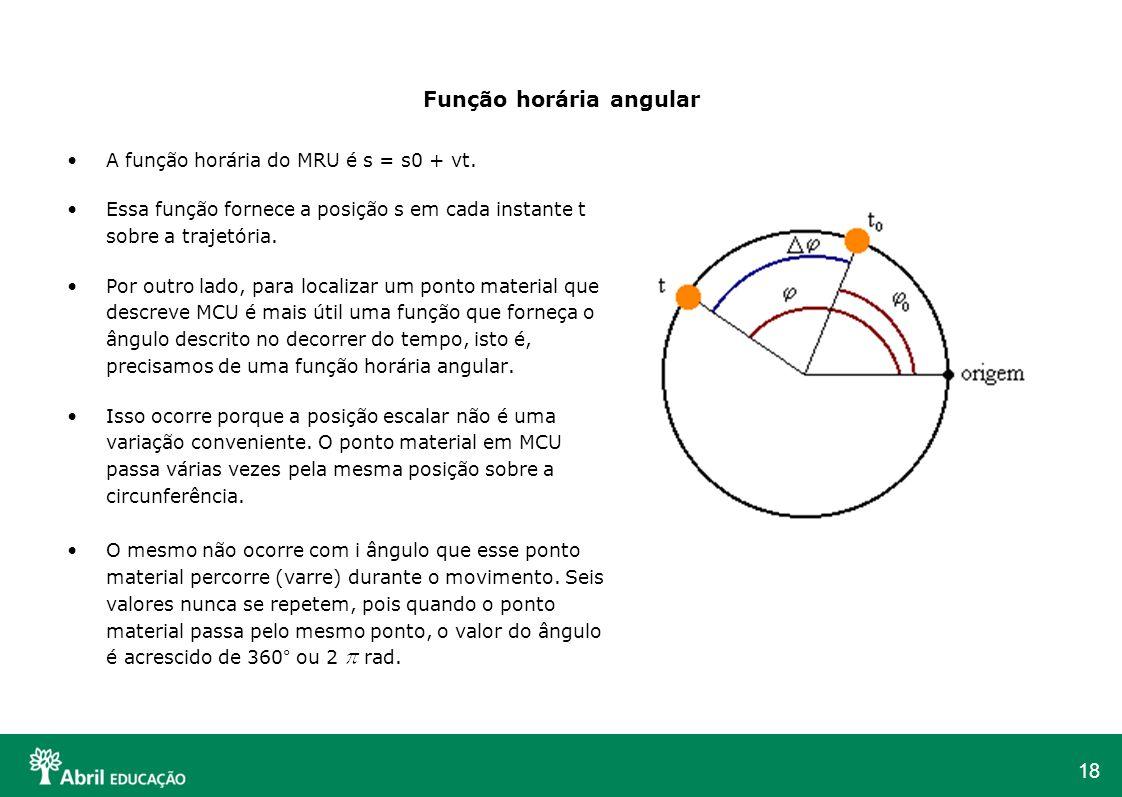 18 Função horária angular A função horária do MRU é s = s0 + vt. Essa função fornece a posição s em cada instante t sobre a trajetória. Por outro lado