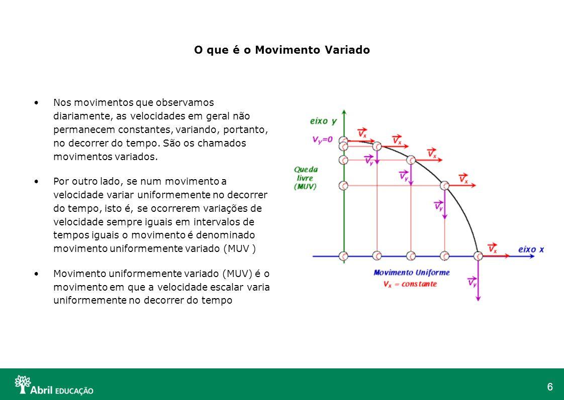 17 Relações fundamentais No movimento circular uniforme a trajetória é circular.