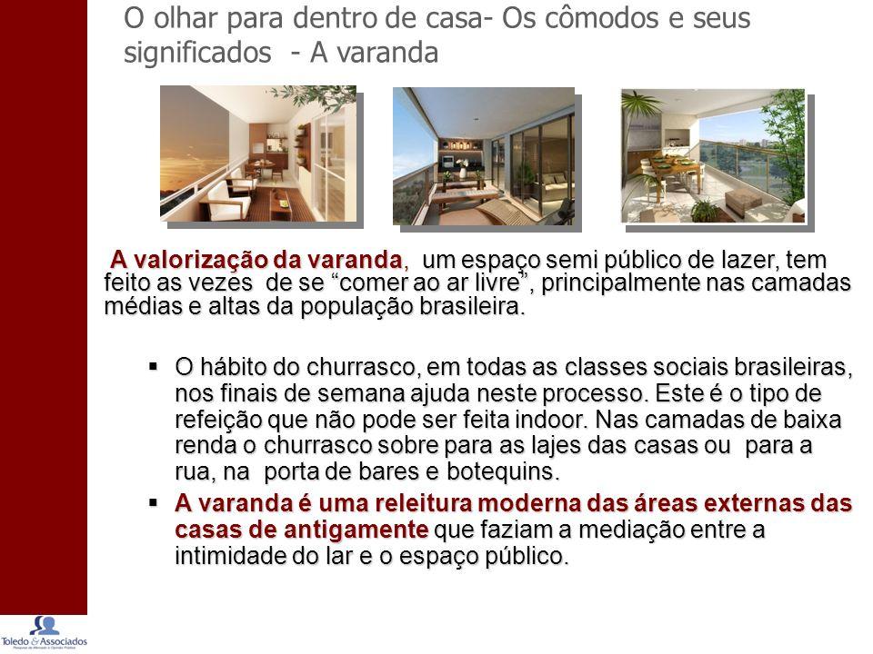 O olhar para dentro de casa- Os cômodos e seus significados - A varanda A valorização da varanda, um espaço semi público de lazer, tem feito as vezes de se comer ao ar livre, principalmente nas camadas médias e altas da população brasileira.