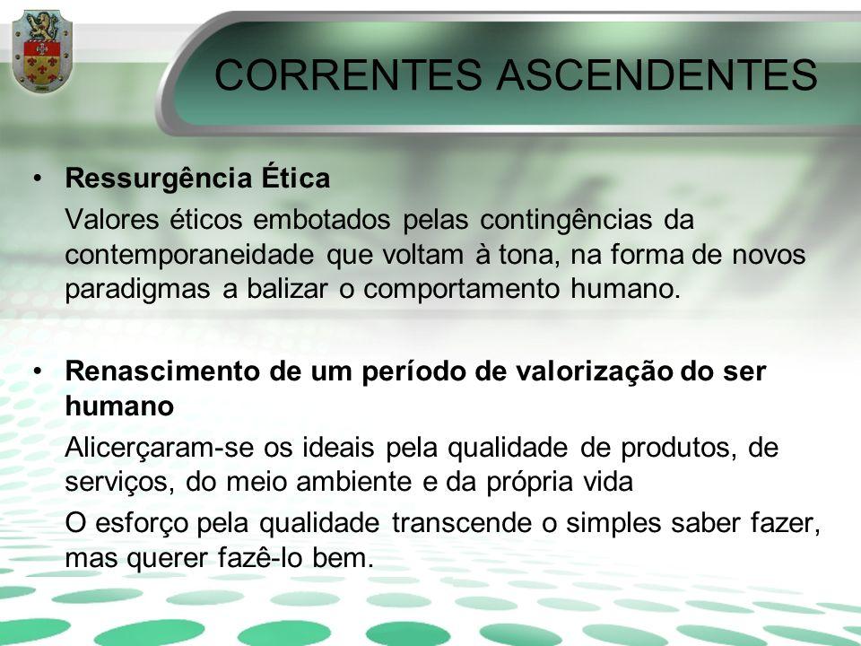 CORRENTES ASCENDENTES Ressurgência Ética Valores éticos embotados pelas contingências da contemporaneidade que voltam à tona, na forma de novos paradi