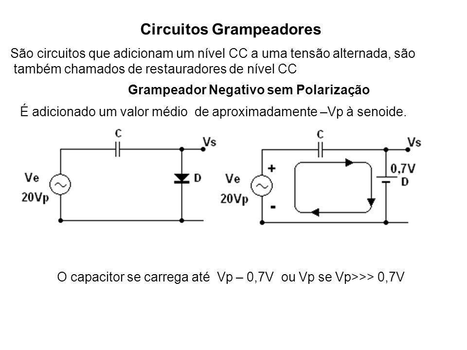 Circuitos Grampeadores Grampeador Negativo sem Polarização São circuitos que adicionam um nível CC a uma tensão alternada, são também chamados de rest