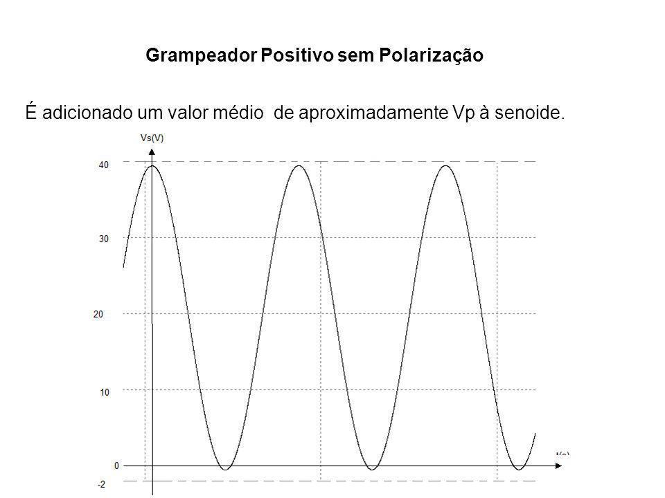 Grampeador Positivo sem Polarização É adicionado um valor médio de aproximadamente Vp à senoide.