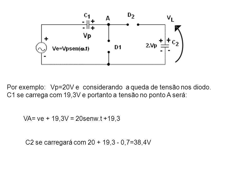 Por exemplo: Vp=20V e considerando a queda de tensão nos diodo. C1 se carrega com 19,3V e portanto a tensão no ponto A será: VA= ve + 19,3V = 20senw.t