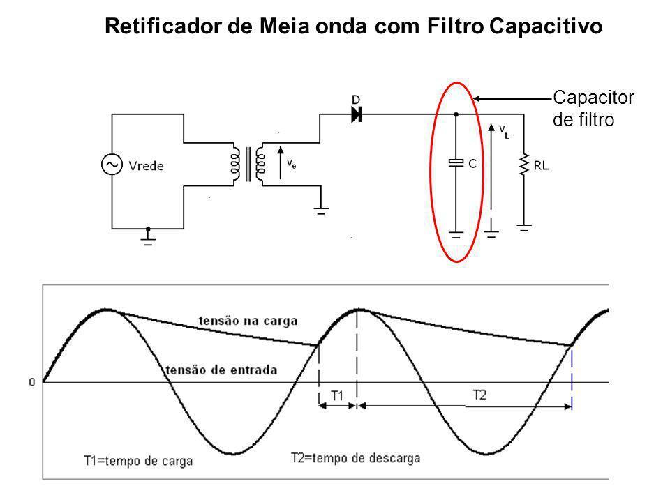 R.C <<<<< R L.C R resistências direta do diodo + resistência do enrolamento do secundário A filtragem é melhor se a frequencia da ondulação for alta Por isso circuitos de onda completa são melhores póis a frequencia da ondulação é 120Hz A frequencia da ondulação é 60Hz