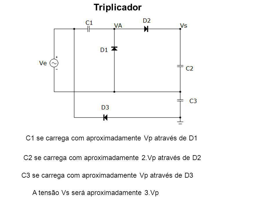 Triplicador C1 se carrega com aproximadamente Vp através de D1 C2 se carrega com aproximadamente 2.Vp através de D2 C3 se carrega com aproximadamente