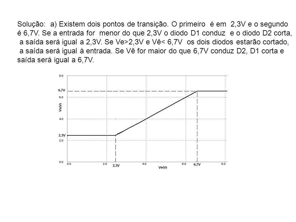 Solução: a) Existem dois pontos de transição. O primeiro é em 2,3V e o segundo é 6,7V. Se a entrada for menor do que 2,3V o diodo D1 conduz e o diodo