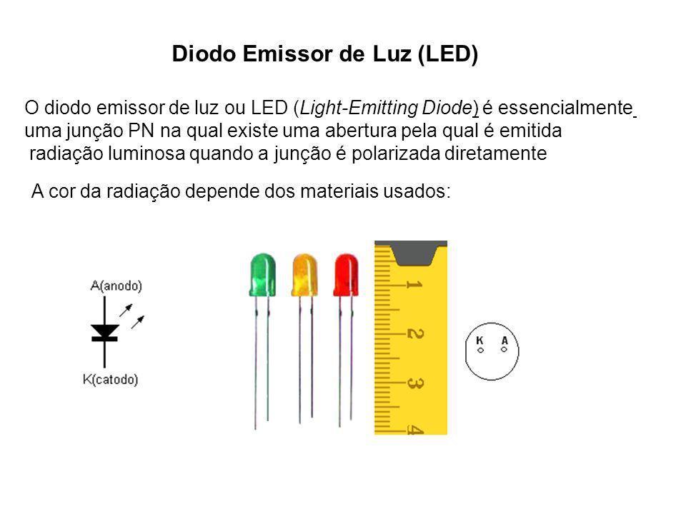 Diodo Emissor de Luz (LED) O diodo emissor de luz ou LED (Light-Emitting Diode) é essencialmente uma junção PN na qual existe uma abertura pela qual é
