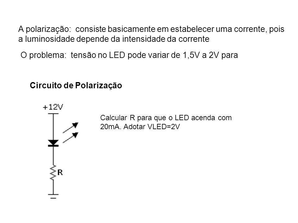 A polarização: consiste basicamente em estabelecer uma corrente, pois a luminosidade depende da intensidade da corrente O problema: tensão no LED pode