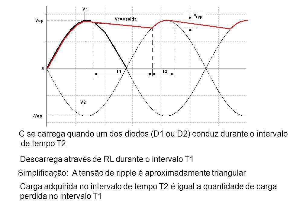 A quantidade de carga adquirida = Vrpp x C, A quantidade de carga perdida = ICC x T1 Simplificação: Conclusão: O ripple pode ser diminuído se C ou RL aumentarem Como a corrente consumida, RL, é fixa, então..........................................