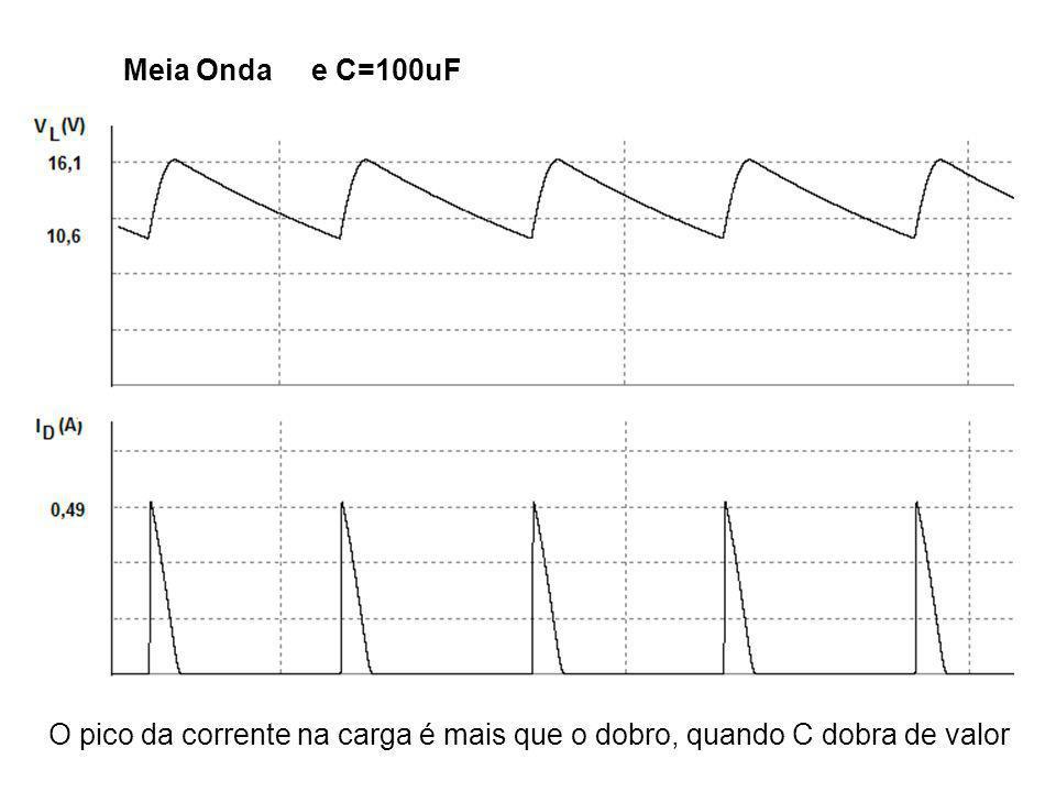 Meia Onda e C=100uF O pico da corrente na carga é mais que o dobro, quando C dobra de valor