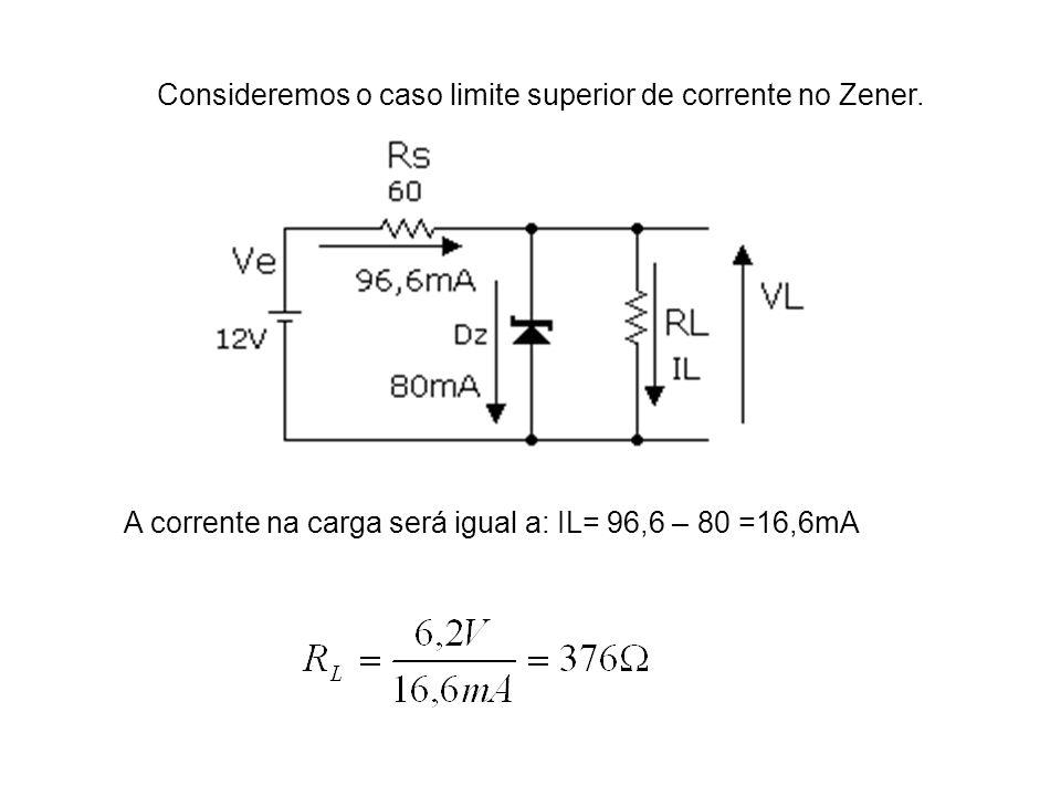Consideremos o caso limite superior de corrente no Zener. A corrente na carga será igual a: IL= 96,6 – 80 =16,6mA