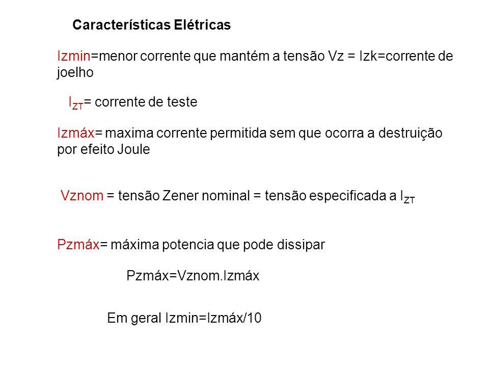 Izmin=menor corrente que mantém a tensão Vz = Izk=corrente de joelho Izmáx= maxima corrente permitida sem que ocorra a destruição por efeito Joule Vzn