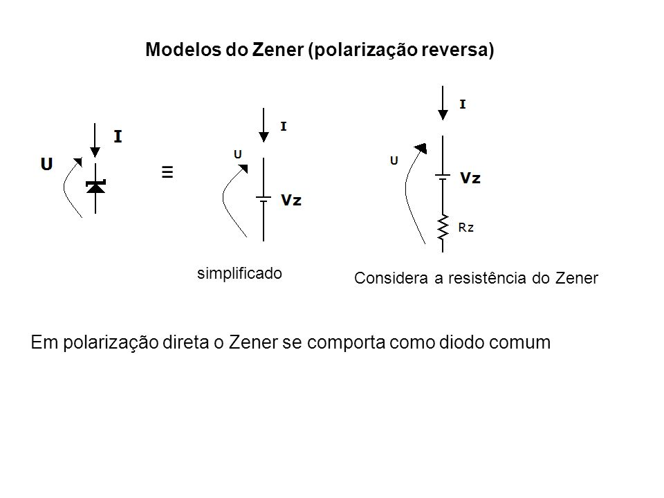 Regulador de Três Terminais Geram uma tensão de referencia fixa entre dois terminais a partir de uma entrada não regulada Entrada não regulada saída regulada IN = terminal de entrada OUT = terminal de saida ADJ (GND) = terminal de ajuste (terra)