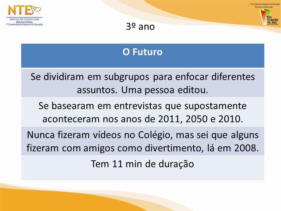 3º ano O Futuro Se dividiram em subgrupos para enfocar diferentes assuntos. Uma pessoa editou. Se basearam em entrevistas que supostamente aconteceram