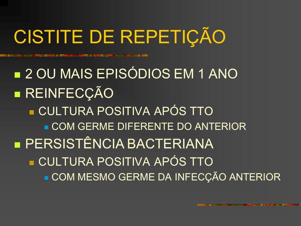 CISTITE DE REPETIÇÃO 2 OU MAIS EPISÓDIOS EM 1 ANO REINFECÇÃO CULTURA POSITIVA APÓS TTO COM GERME DIFERENTE DO ANTERIOR PERSISTÊNCIA BACTERIANA CULTURA